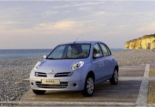 NISSAN Micra VI hatchback niebieski jasny przedni lewy