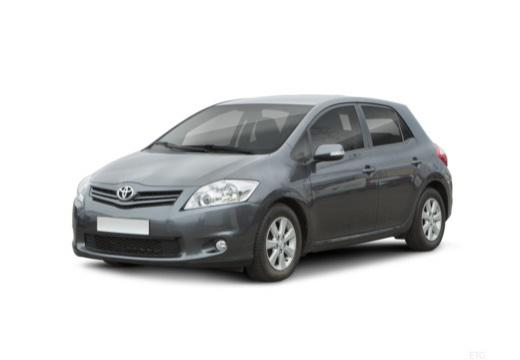Toyota Auris II hatchback szary ciemny przedni lewy
