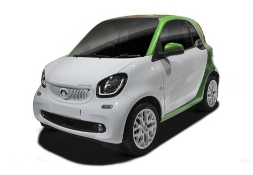 SMART fortwo electric drive proxy Hatchback I 82KM (elektryczny)