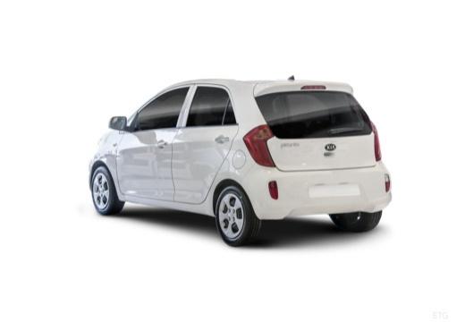 KIA Picanto IV hatchback tylny lewy