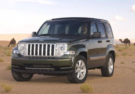 JEEP Cherokee 2.8 CRD Limited aut Kombi IV 177KM (diesel)