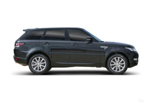 LAND ROVER Range Rover Sport IV kombi czarny boczny prawy
