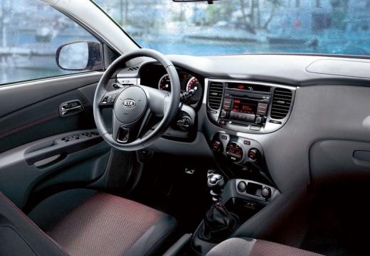 KIA Rio IV hatchback tablica rozdzielcza