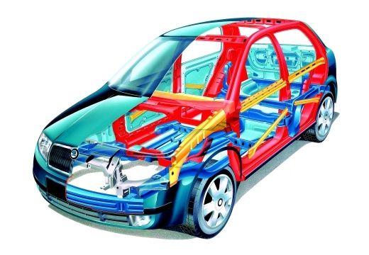 SKODA Fabia II hatchback prześwietlenie