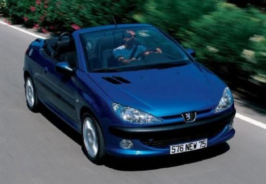 PEUGEOT 206 CC II kabriolet niebieski jasny przedni prawy