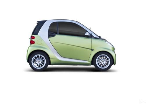 SMART fortwo coupe zielony jasny boczny prawy