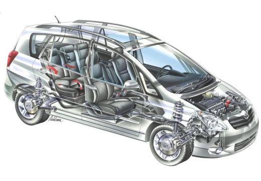 Toyota Corolla Verso I kombi mpv prześwietlenie