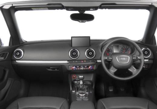 AUDI A3 Cabriolet 8V kabriolet tablica rozdzielcza