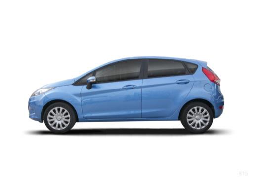 FORD Fiesta VII hatchback niebieski jasny boczny lewy