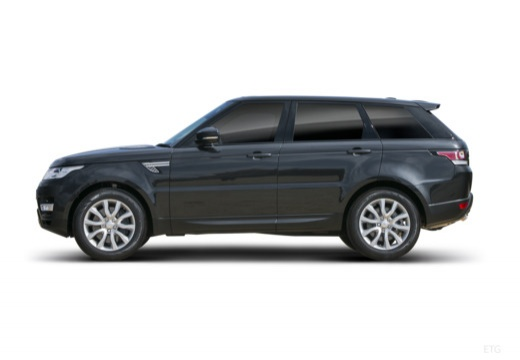 LAND ROVER Range Rover Sport IV kombi czarny boczny lewy