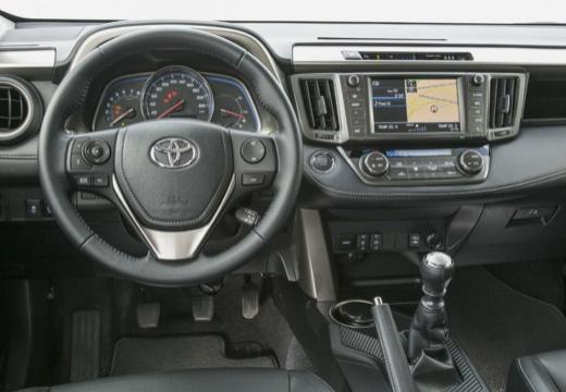 Toyota RAV4 VII kombi niebieski jasny tablica rozdzielcza
