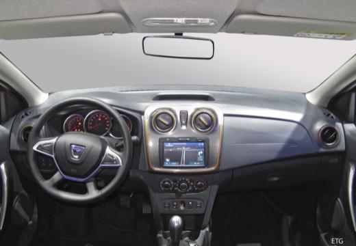 DACIA Sandero III hatchback tablica rozdzielcza