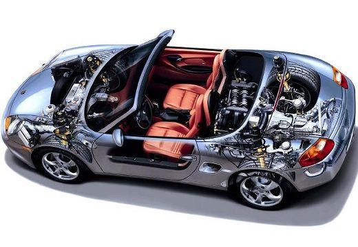 PORSCHE Boxster 986 roadster prześwietlenie