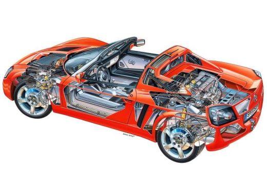 OPEL Speedster roadster prześwietlenie