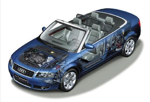AUDI A4 Cabriolet 8H I kabriolet niebieski jasny prześwietlenie