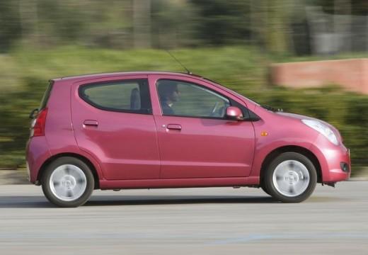 SUZUKI Alto hatchback czerwony jasny boczny prawy