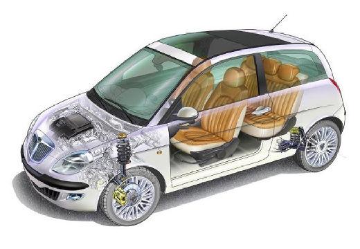 LANCIA Ypsilon I hatchback prześwietlenie