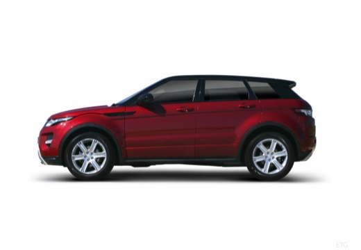 LAND ROVER Range Rover Evoque II kombi boczny lewy