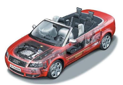 AUDI A4 Cabriolet 8H I kabriolet czerwony jasny prześwietlenie