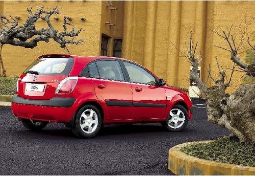 KIA Rio III hatchback czerwony jasny tylny prawy