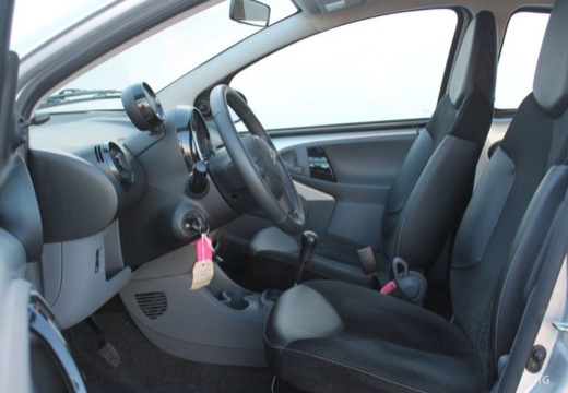 CITROEN C1 II hatchback wnętrze