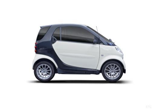 SMART fortwo city/ coupe boczny prawy