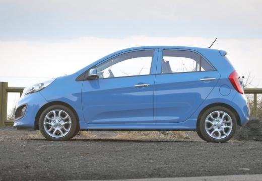 KIA Picanto hatchback niebieski jasny boczny prawy