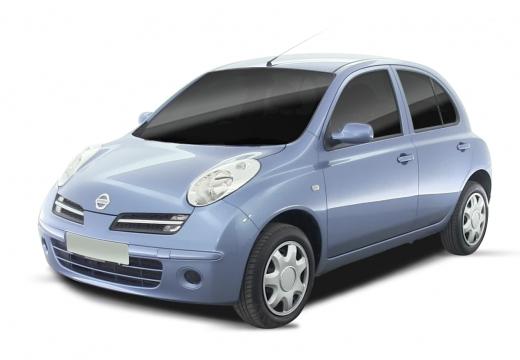 NISSAN Micra VII hatchback niebieski jasny