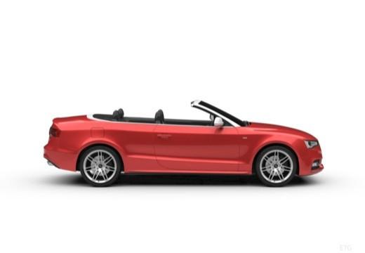 AUDI A5 Cabriolet II kabriolet boczny prawy