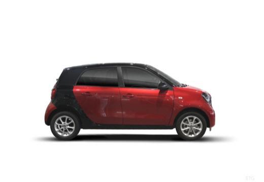SMART forfour II hatchback czerwony jasny boczny prawy