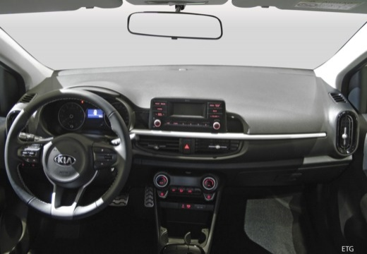 KIA Picanto V hatchback tablica rozdzielcza