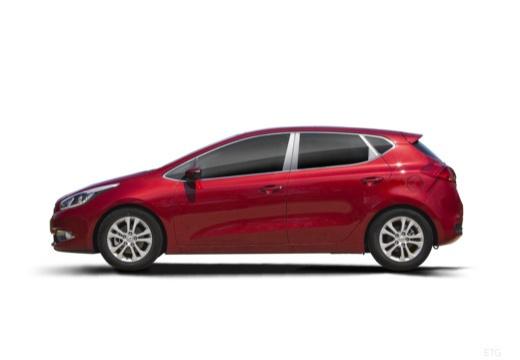 KIA Ceed III hatchback czerwony jasny boczny lewy