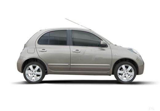 NISSAN Micra VI hatchback boczny prawy
