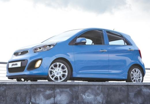 KIA Picanto hatchback niebieski jasny przedni lewy
