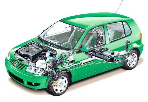 VOLKSWAGEN Polo III II hatchback zielony prześwietlenie