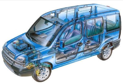 FIAT Doblo II kombi przedni lewy