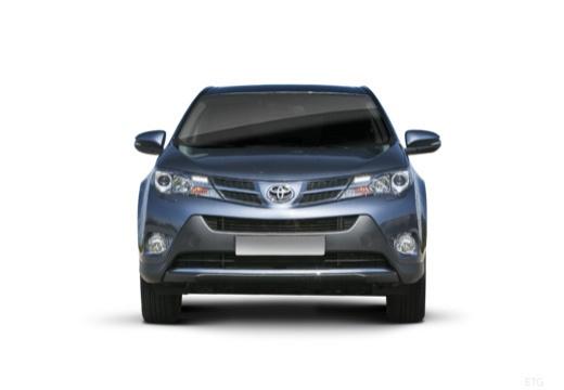Toyota RAV4 VII kombi niebieski jasny przedni