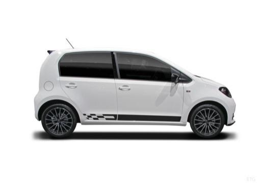 SKODA Citigo II hatchback boczny prawy