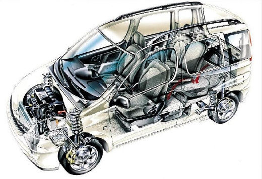 Toyota Yaris Verso I kombi prześwietlenie