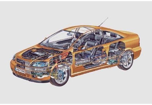 OPEL Astra coupe przekrój