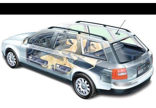 AUDI A6 /S6 Avant 4B I kombi prześwietlenie