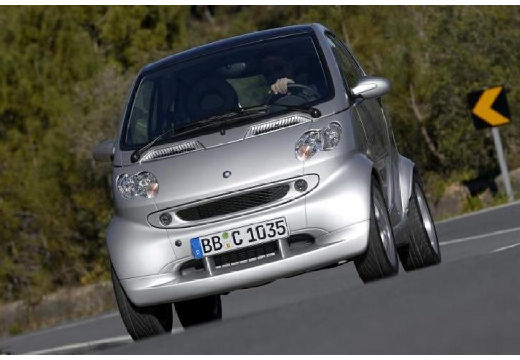 SMART fortwo coupe silver grey przedni lewy