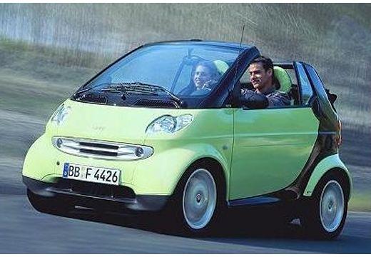 SMART fortwo cabrio I kabriolet zielony jasny przedni lewy
