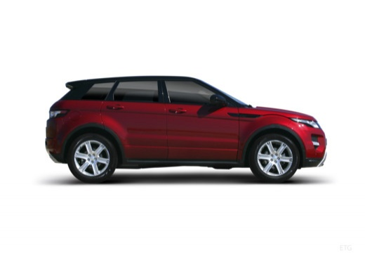 LAND ROVER Range Rover Evoque II kombi boczny prawy