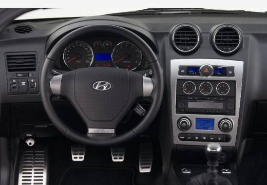 HYUNDAI Coupe IV coupe tablica rozdzielcza