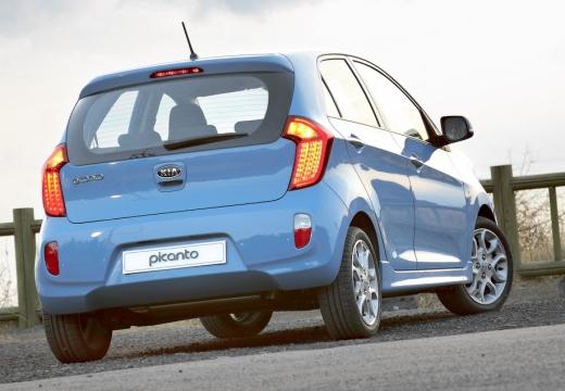 KIA Picanto hatchback niebieski jasny tylny prawy