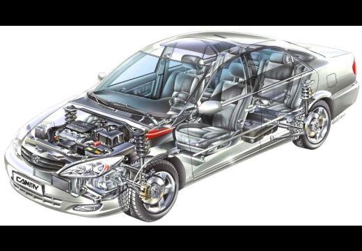 Toyota Camry IV sedan prześwietlenie