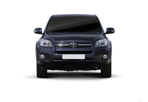 Toyota RAV4 V kombi niebieski jasny przedni