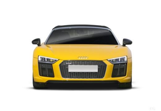 AUDI R8 roadster żółty przedni