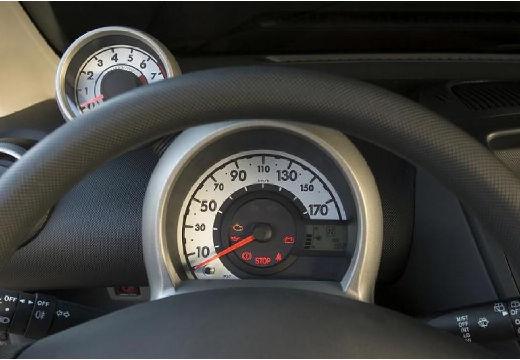 PEUGEOT 107 I hatchback tablica rozdzielcza